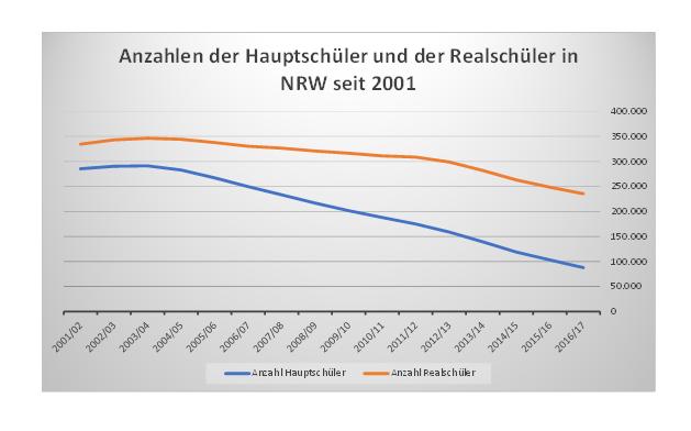 HS_RS_NRW_Schüler